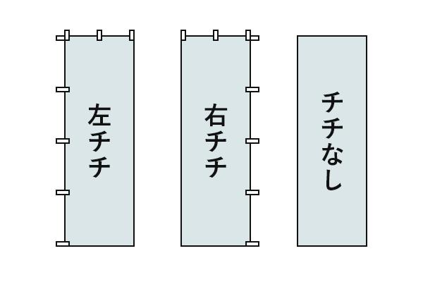 「チチ」って何?「チギレ」「チギリ」?左向きと右向きはどちらを選ぶべき??